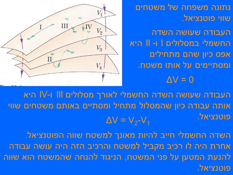 אין שינוי בגודל של E כאשר מתקדמים לאורכו השדה לאורך הקטע הארוך חלש יותר