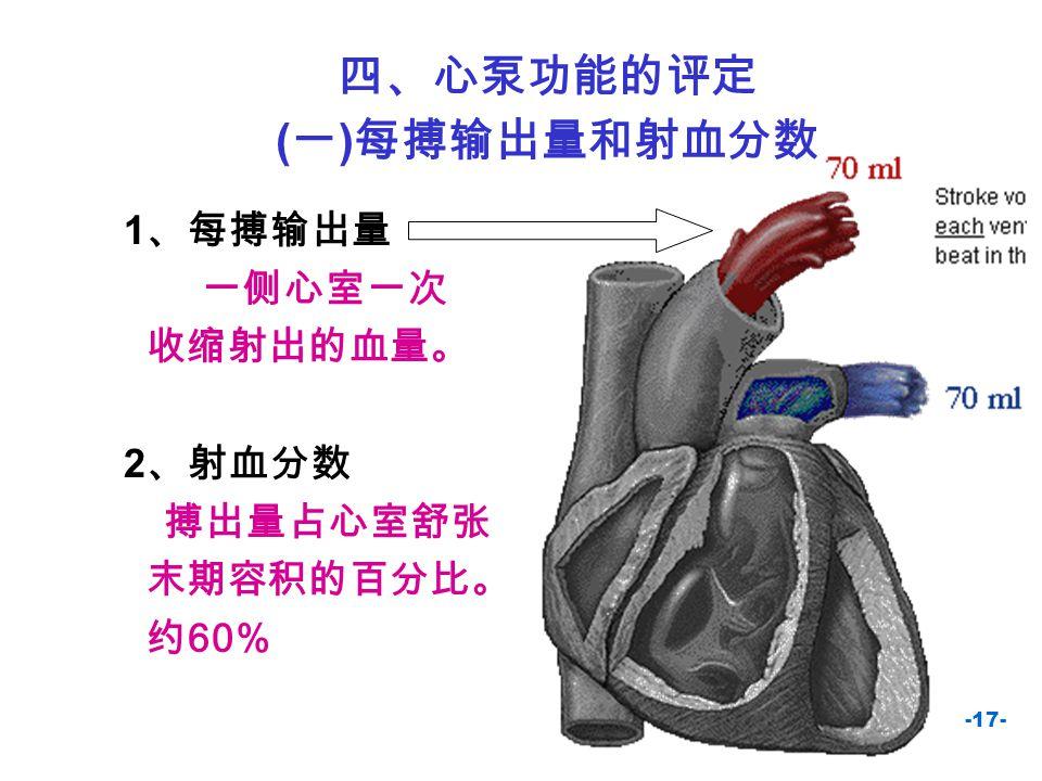 -17- 四、心泵功能的评定 ( 一 ) 每搏输出量和射血分数 1 、每搏输出量 一侧心室一次 收缩射出的血量。 2 、射血分数 搏出量占心室舒张 末期容积的百分比。 约 60%