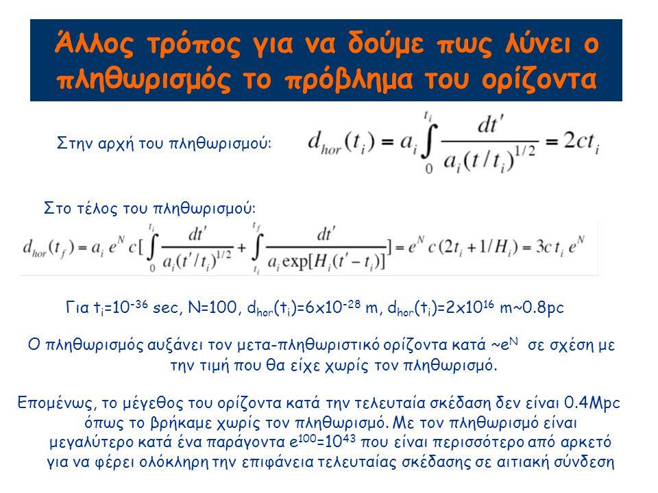 Άλλος τρόπος για να δούμε πως λύνει ο πληθωρισμός το πρόβλημα του ορίζοντα Στην αρχή του πληθωρισμού: Στο τέλος του πληθωρισμού: Για t i =10 -36 sec, N=100, d hor (t i )=6x10 -28 m, d hor (t i )=2x10 16 m~0.8pc Ο πληθωρισμός αυξάνει τον μετα-πληθωριστικό ορίζοντα κατά ~e N σε σχέση με την τιμή που θα είχε χωρίς τον πληθωρισμό.