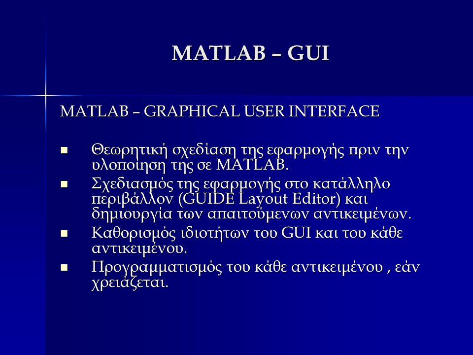 MATLAB – GUI MATLAB – GRAPHICAL USER INTERFACE Θεωρητική σχεδίαση της εφαρμογής πριν την υλοποίηση της σε MATLAB. Θεωρητική σχεδίαση της εφαρμογής πρι