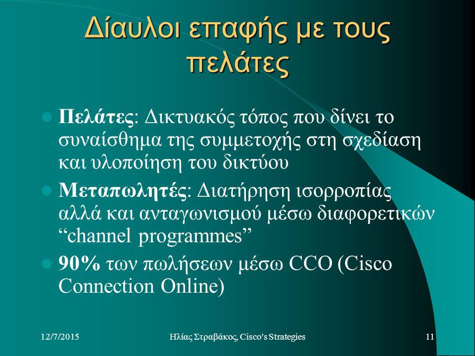 12/7/2015Hλίας Στραβάκος, Cisco s Strategies11 Δίαυλοι επαφής με τους πελάτες Πελάτες: Δικτυακός τόπος που δίνει το συναίσθημα της συμμετοχής στη σχεδίαση και υλοποίηση του δικτύου Μεταπωλητές: Διατήρηση ισορροπίας αλλά και ανταγωνισμού μέσω διαφορετικών channel programmes 90% των πωλήσεων μέσω CCO (Cisco Connection Online)