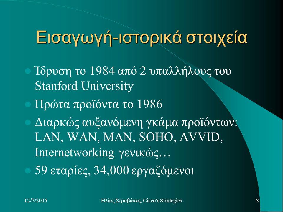 12/7/2015Hλίας Στραβάκος, Cisco s Strategies3 Εισαγωγή-ιστορικά στοιχεία Ίδρυση το 1984 από 2 υπαλλήλους του Stanford University Πρώτα προïόντα το 1986 Διαρκώς αυξανόμενη γκάμα προïόντων: LAN, WAN, MAN, SOHO, AVVID, Internetworking γενικώς… 59 εταρίες, 34,000 εργαζόμενοι