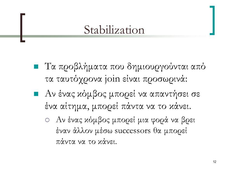 12 Stabilization Τα προβλήματα που δημιουργούνται από τα ταυτόχρονα join είναι προσωρινά: Αν ένας κόμβος μπορεί να απαντήσει σε ένα αίτημα, μπορεί πάντα να το κάνει.