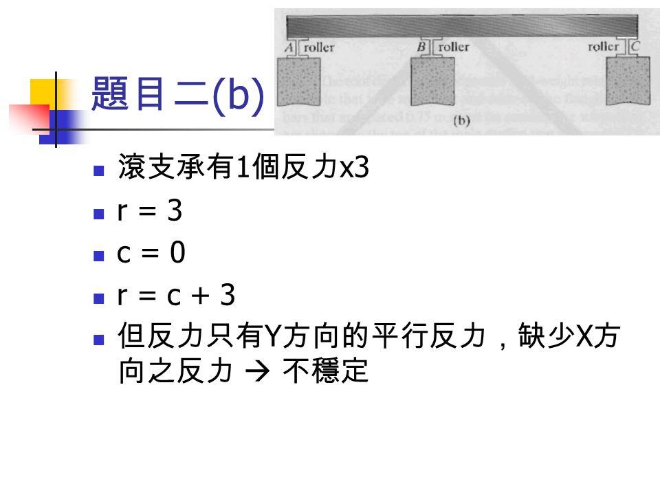題目二 (b) 滾支承有 1 個反力 x3 r = 3 c = 0 r = c + 3 但反力只有 Y 方向的平行反力,缺少 X 方 向之反力  不穩定