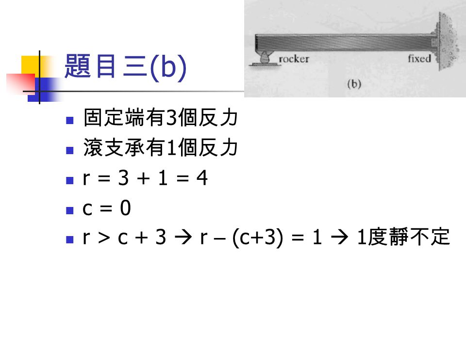 題目三 (b) 固定端有 3 個反力 滾支承有 1 個反力 r = 3 + 1 = 4 c = 0 r > c + 3  r – (c+3) = 1  1 度靜不定