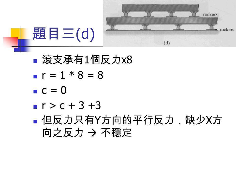 題目三 (d) 滾支承有 1 個反力 x8 r = 1 * 8 = 8 c = 0 r > c + 3 +3 但反力只有 Y 方向的平行反力,缺少 X 方 向之反力  不穩定