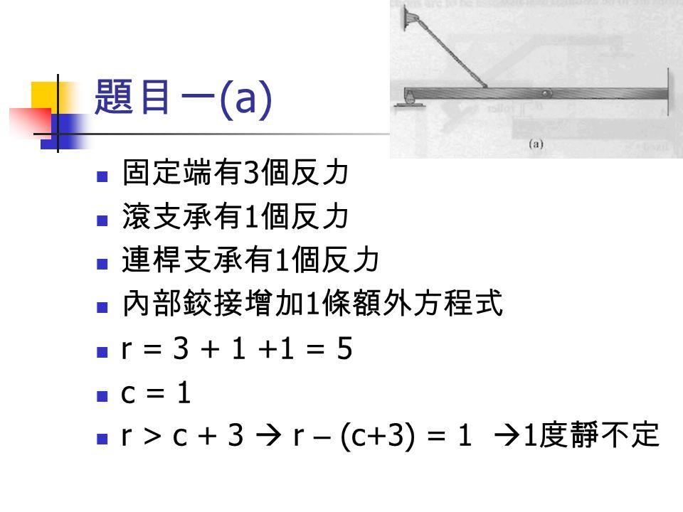 題目一 (a) 固定端有 3 個反力 滾支承有 1 個反力 連桿支承有 1 個反力 內部鉸接增加 1 條額外方程式 r = 3 + 1 +1 = 5 c = 1 r > c + 3  r – (c+3) = 1  1 度靜不定