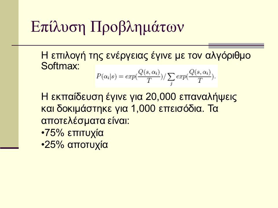 Επίλυση Προβλημάτων Η επιλογή της ενέργειας έγινε με τον αλγόριθμο Softmax: Η εκπαίδευση έγινε για 20,000 επαναλήψεις και δοκιμάστηκε για 1,000 επεισόδια.