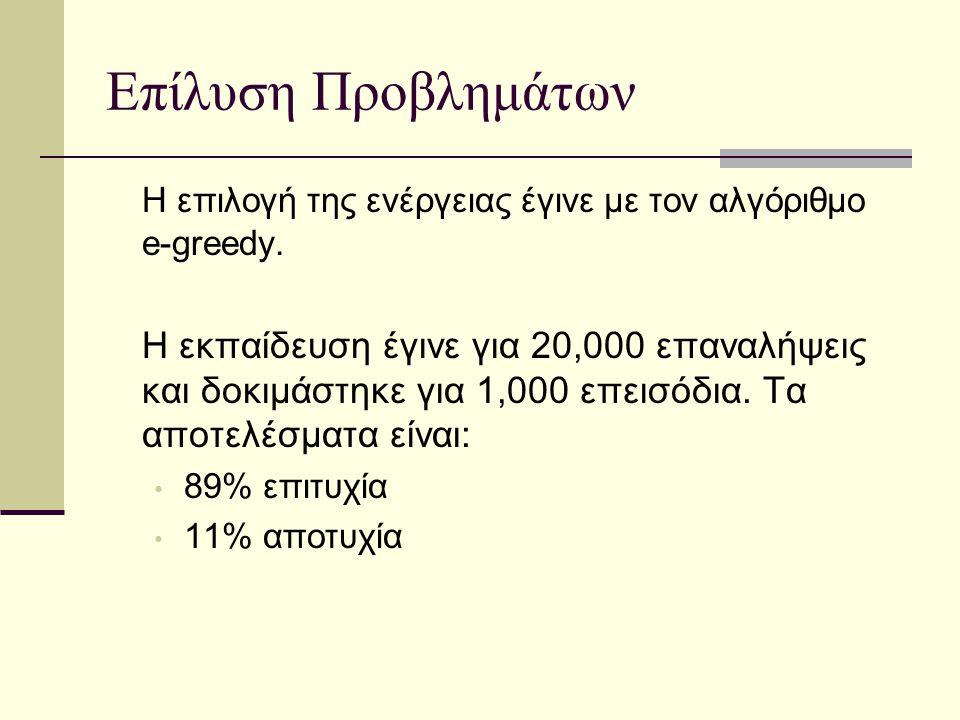 Επίλυση Προβλημάτων Η επιλογή της ενέργειας έγινε με τον αλγόριθμο e-greedy.