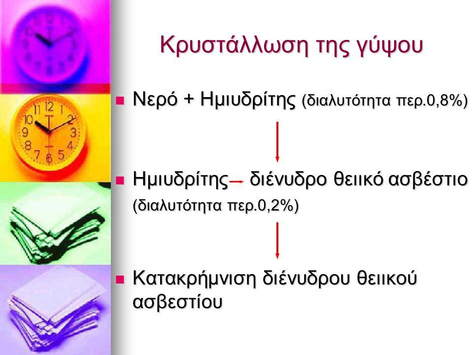 Κρυστάλλωση της γύψου Νερό + Ημιυδρίτης (διαλυτότητα περ.0,8%) Νερό + Ημιυδρίτης (διαλυτότητα περ.0,8%) Ημιυδρίτης διένυδρο θειικό ασβέστιο (διαλυτότητα περ.0,2%) Ημιυδρίτης διένυδρο θειικό ασβέστιο (διαλυτότητα περ.0,2%) Κατακρήμνιση διένυδρου θειικού ασβεστίου Κατακρήμνιση διένυδρου θειικού ασβεστίου