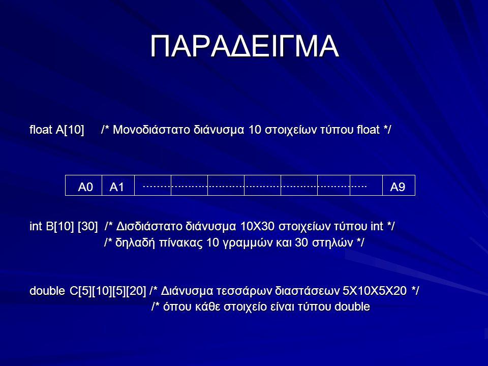 ΠΑΡΑΔΕΙΓΜΑ float A[10] /* Μονοδιάστατο διάνυσμα 10 στοιχείων τύπου float */ int B[10] [30] /* Δισδιάστατο διάνυσμα 10Χ30 στοιχείων τύπου int */ /* δηλαδή πίνακας 10 γραμμών και 30 στηλών */ /* δηλαδή πίνακας 10 γραμμών και 30 στηλών */ double C[5][10][5][20] /* Διάνυσμα τεσσάρων διαστάσεων 5Χ10Χ5Χ20 */ /* όπου κάθε στοιχείο είναι τύπου double /* όπου κάθε στοιχείο είναι τύπου double Α0Α1Α9..................................................................