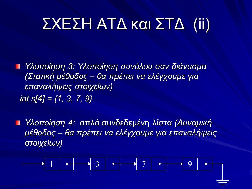 ΣΧΕΣΗ ΑΤΔ και ΣΤΔ(ii) Υλοποίηση 3: Υλοποίηση συνόλου σαν διάνυσμα (Στατική μέθοδος – θα πρέπει να ελέγχουμε για επαναλήψεις στοιχείων) int s[4] = {1, 3, 7, 9} int s[4] = {1, 3, 7, 9} Υλοποίηση 4: απλά συνδεδεμένη λίστα (Δυναμική μέθοδος – θα πρέπει να ελέγχουμε για επαναλήψεις στοιχείων) 1379