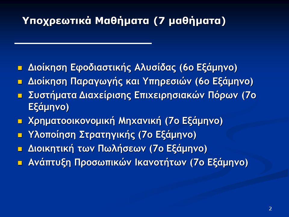 2 Διοίκηση Εφοδιαστικής Αλυσίδας (6ο Εξάμηνο) Διοίκηση Εφοδιαστικής Αλυσίδας (6ο Εξάμηνο) Διοίκηση Παραγωγής και Υπηρεσιών (6ο Εξάμηνο) Διοίκηση Παραγωγής και Υπηρεσιών (6ο Εξάμηνο) Συστήματα Διαχείρισης Επιχειρησιακών Πόρων (7ο Εξάμηνο) Συστήματα Διαχείρισης Επιχειρησιακών Πόρων (7ο Εξάμηνο) Χρηματοοικονομική Μηχανική (7ο Εξάμηνο) Χρηματοοικονομική Μηχανική (7ο Εξάμηνο) Υλοποίηση Στρατηγικής (7ο Εξάμηνο) Υλοποίηση Στρατηγικής (7ο Εξάμηνο) Διοικητική των Πωλήσεων (7ο Εξάμηνο) Διοικητική των Πωλήσεων (7ο Εξάμηνο) Ανάπτυξη Προσωπικών Ικανοτήτων (7ο Εξάμηνο) Ανάπτυξη Προσωπικών Ικανοτήτων (7ο Εξάμηνο) Υποχρεωτικά Μαθήματα (7 μαθήματα)