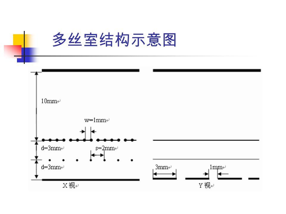 多丝室结构示意图