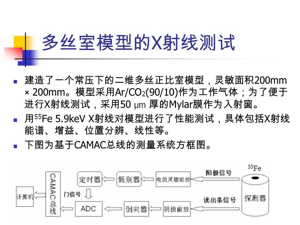 多丝室模型的 X 射线测试 建造了一个常压下的二维多丝正比室模型,灵敏面积 200mm × 200mm 。模型采用 Ar/CO 2 (90/10) 作为工作气体;为了便于 进行 X 射线测试,采用 50 µm 厚的 Mylar 膜作为入射窗。 用 55 Fe 5.9keV X 射线对模型进行了性能测