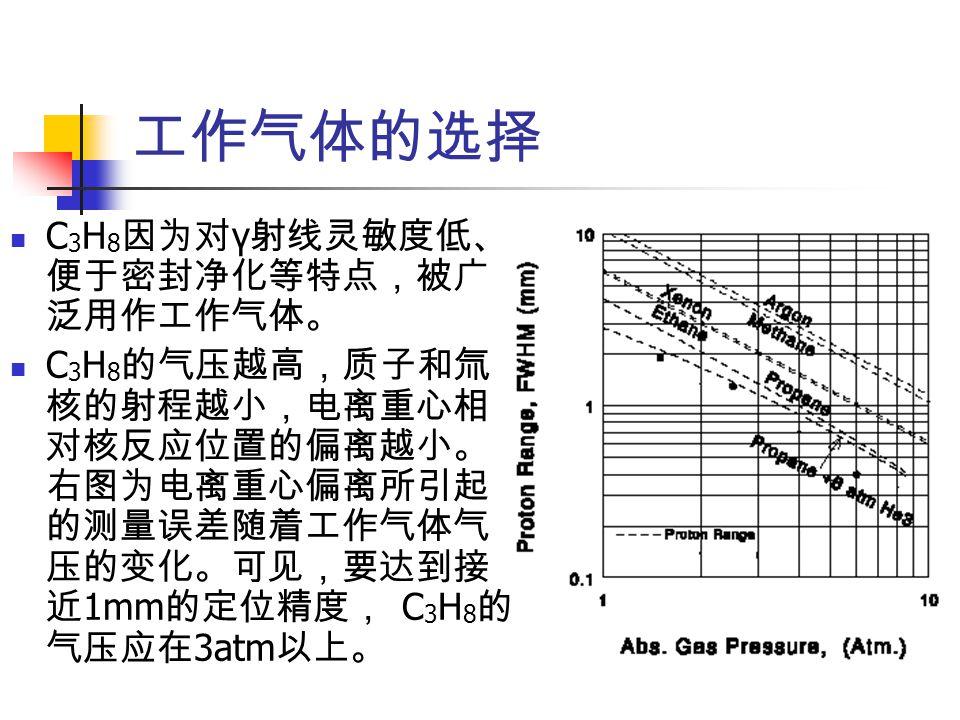 工作气体的选择 C 3 H 8 因为对 γ 射线灵敏度低、 便于密封净化等特点,被广 泛用作工作气体。 C 3 H 8 的气压越高,质子和氚 核的射程越小,电离重心相 对核反应位置的偏离越小。 右图为电离重心偏离所引起 的测量误差随着工作气体气 压的变化。可见,要达到接 近 1mm 的定位精度, C