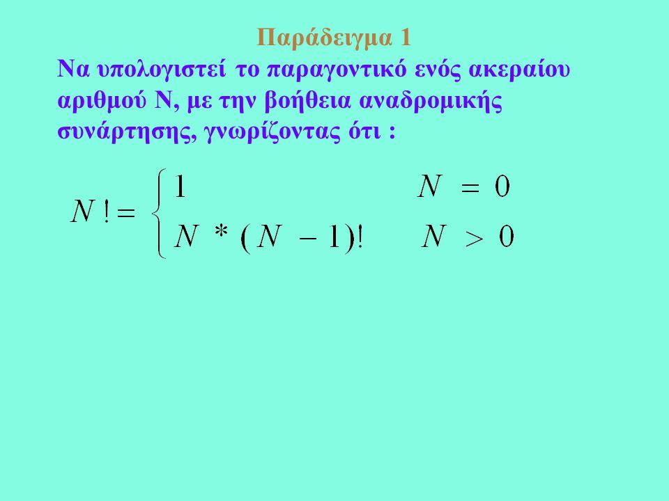 Παράδειγμα 1 Να υπολογιστεί το παραγοντικό ενός ακεραίου αριθμού Ν, με την βοήθεια αναδρομικής συνάρτησης, γνωρίζοντας ότι :