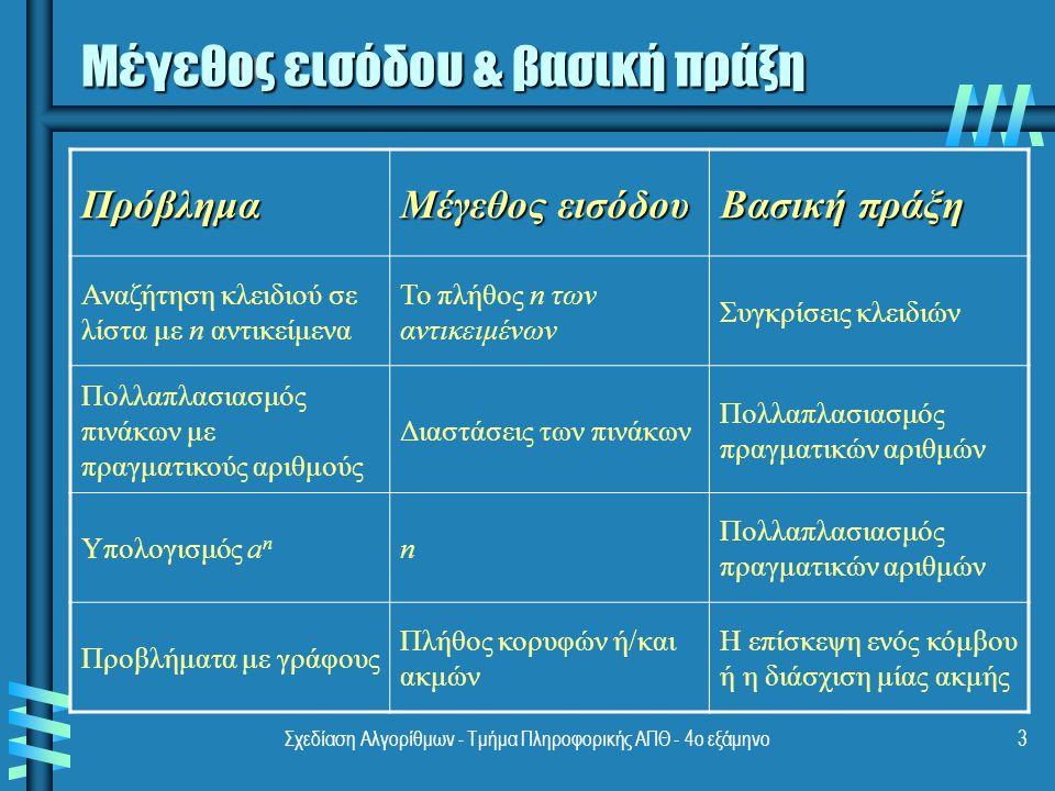 Σχεδίαση Αλγορίθμων - Τμήμα Πληροφορικής ΑΠΘ - 4ο εξάμηνο14 Συμβολισμός Θ