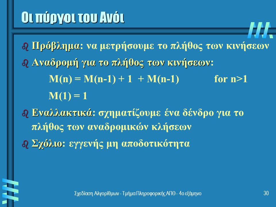 Σχεδίαση Αλγορίθμων - Τμήμα Πληροφορικής ΑΠΘ - 4ο εξάμηνο30 Οι πύργοι του Ανόι b Πρόβλημα b Πρόβλημα: να μετρήσουμε το πλήθος των κινήσεων b Αναδρομή για το πλήθος των κινήσεων b Αναδρομή για το πλήθος των κινήσεων: M(n) = M(n-1) + 1 + M(n-1) for n>1 M(1) = 1 b Εναλλακτικά b Εναλλακτικά: σχηματίζουμε ένα δένδρο για το πλήθος των αναδρομικών κλήσεων b Σχόλιο b Σχόλιο: εγγενής μη αποδοτικότητα