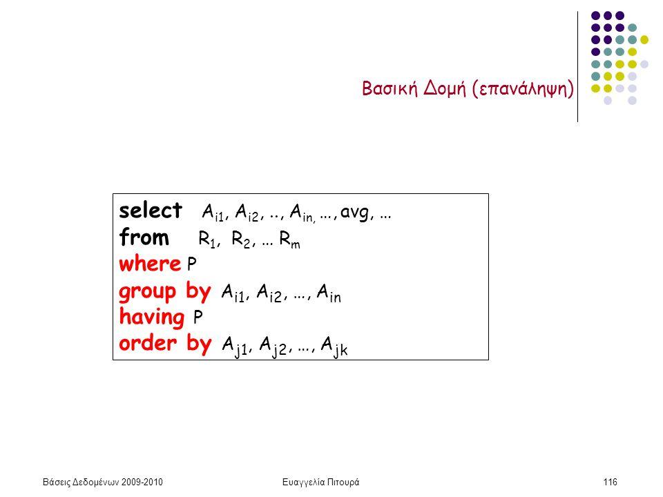 Βάσεις Δεδομένων 2009-2010Ευαγγελία Πιτουρά116 Βασική Δομή (επανάληψη) select Α i1, Α i2,.., Α in, …, avg, … from R 1, R 2, … R m where P group by Α i