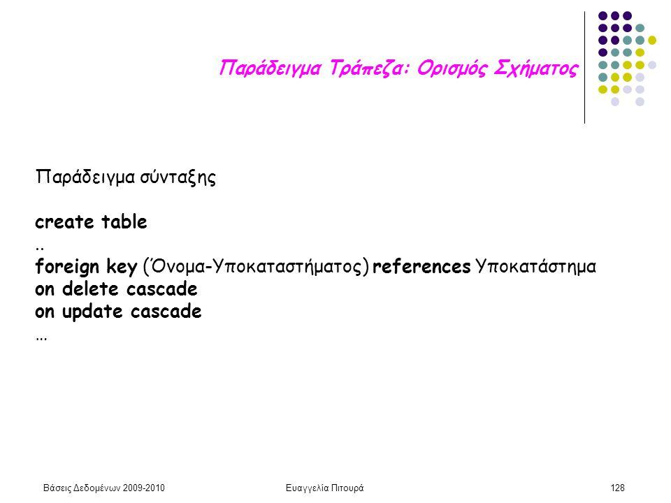 Βάσεις Δεδομένων 2009-2010Ευαγγελία Πιτουρά128 Παράδειγμα σύνταξης create table.. foreign key (Όνομα-Υποκαταστήματος) references Υποκατάστημα on delet