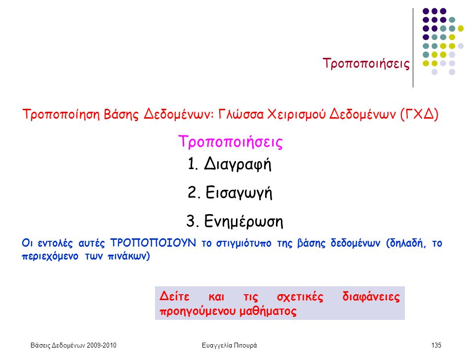 Βάσεις Δεδομένων 2009-2010Ευαγγελία Πιτουρά135 Τροποποιήσεις 1. Διαγραφή 2. Εισαγωγή 3. Ενημέρωση Τροποποίηση Βάσης Δεδομένων: Γλώσσα Χειρισμού Δεδομέ