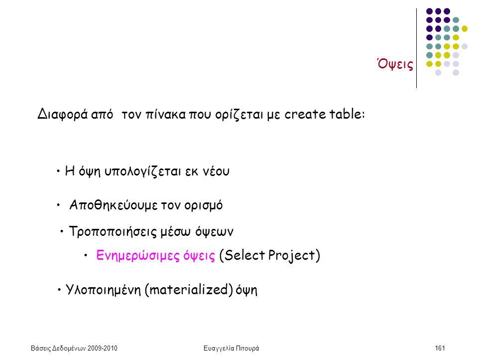 Βάσεις Δεδομένων 2009-2010Ευαγγελία Πιτουρά161 Όψεις Διαφορά από τον πίνακα που ορίζεται με create table: H όψη υπολογίζεται εκ νέου Αποθηκεύουμε τον ορισμό Τροποποιήσεις μέσω όψεων Ενημερώσιμες όψεις (Select Project) Υλοποιημένη (materialized) όψη