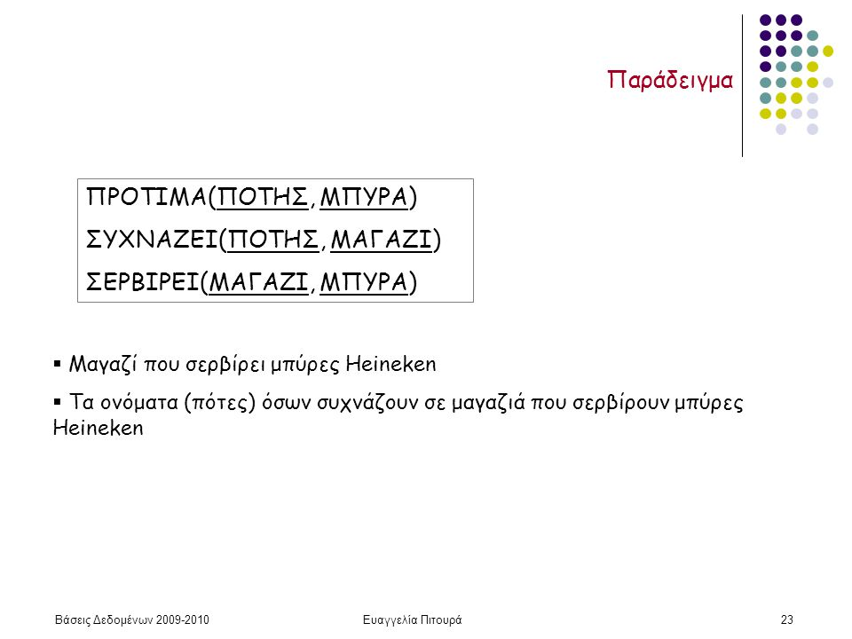 Βάσεις Δεδομένων 2009-2010Ευαγγελία Πιτουρά23 Παράδειγμα ΠΡΟΤΙΜΑ(ΠΟΤΗΣ, ΜΠΥΡΑ) ΣΥΧΝΑΖΕΙ(ΠΟΤΗΣ, ΜΑΓΑΖΙ) ΣΕΡΒΙΡΕΙ(ΜΑΓΑΖΙ, ΜΠΥΡΑ)  Μαγαζί που σερβίρει μ