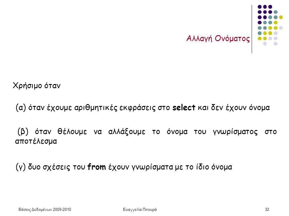 Βάσεις Δεδομένων 2009-2010Ευαγγελία Πιτουρά32 Αλλαγή Ονόματος Χρήσιμο όταν (γ) δυο σχέσεις του from έχουν γνωρίσματα με το ίδιο όνομα (α) όταν έχουμε