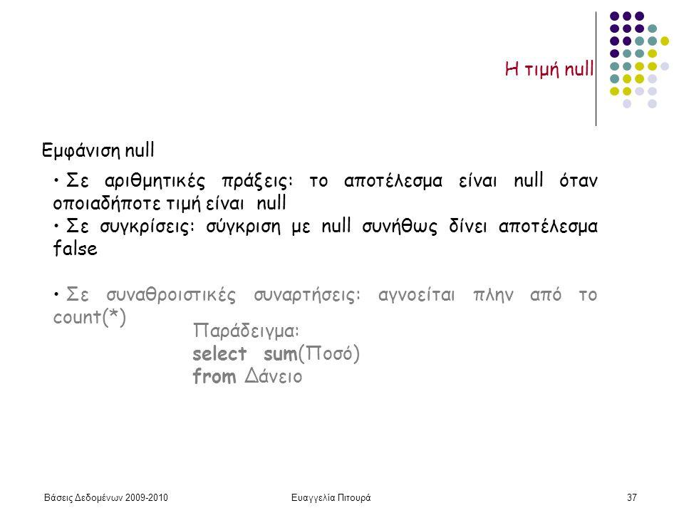 Βάσεις Δεδομένων 2009-2010Ευαγγελία Πιτουρά37 Η τιμή null Εμφάνιση null Παράδειγμα: select sum(Ποσό) from Δάνειο Σε αριθμητικές πράξεις: το αποτέλεσμα είναι null όταν οποιαδήποτε τιμή είναι null Σε συγκρίσεις: σύγκριση με null συνήθως δίνει αποτέλεσμα false Σε συναθροιστικές συναρτήσεις: αγνοείται πλην από το count(*)