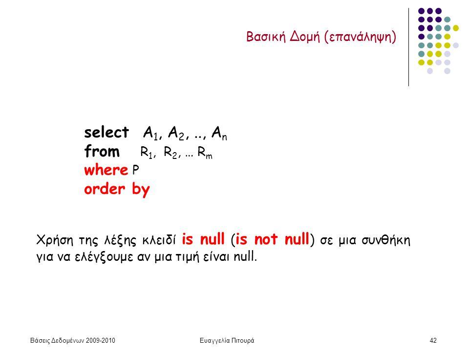 Βάσεις Δεδομένων 2009-2010Ευαγγελία Πιτουρά42 Βασική Δομή (επανάληψη) select Α 1, Α 2,.., Α n from R 1, R 2, … R m where P order by Χρήση της λέξης κλειδί is null ( is not null ) σε μια συνθήκη για να ελέγξουμε αν μια τιμή είναι null.