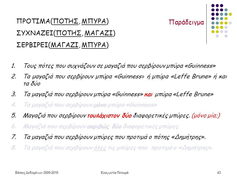 Βάσεις Δεδομένων 2009-2010Ευαγγελία Πιτουρά43 Παράδειγμα ΠΡΟΤΙΜΑ(ΠΟΤΗΣ, ΜΠΥΡΑ) ΣΥΧΝΑΖΕΙ(ΠΟΤΗΣ, ΜΑΓΑΖΙ) ΣΕΡΒΙΡΕΙ(ΜΑΓΑΖΙ, ΜΠΥΡΑ) 1.Τους πότες που συχνάζ