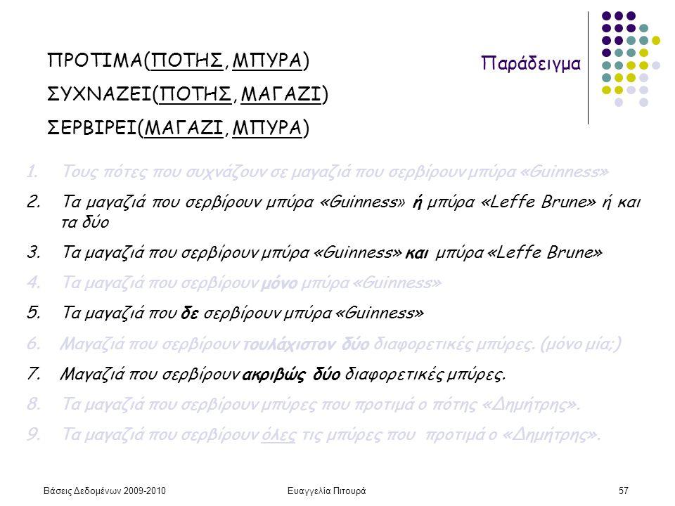 Βάσεις Δεδομένων 2009-2010Ευαγγελία Πιτουρά57 Παράδειγμα ΠΡΟΤΙΜΑ(ΠΟΤΗΣ, ΜΠΥΡΑ) ΣΥΧΝΑΖΕΙ(ΠΟΤΗΣ, ΜΑΓΑΖΙ) ΣΕΡΒΙΡΕΙ(ΜΑΓΑΖΙ, ΜΠΥΡΑ) 1.Τους πότες που συχνάζ