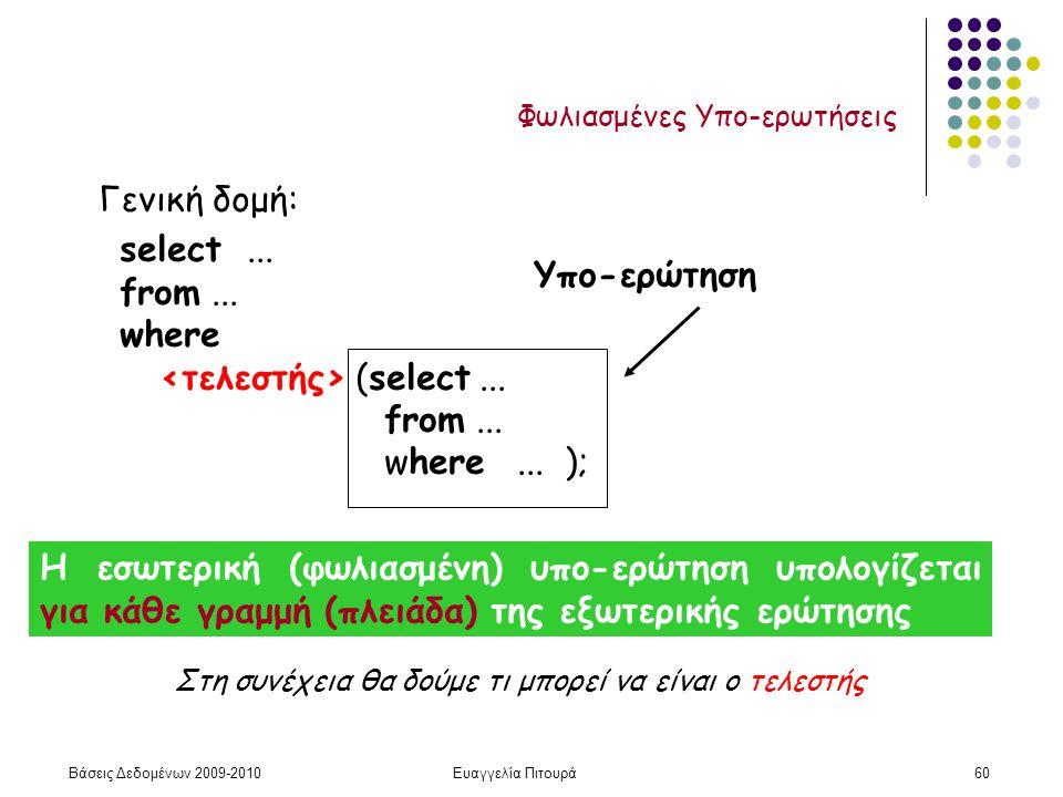Βάσεις Δεδομένων 2009-2010Ευαγγελία Πιτουρά60 Φωλιασμένες Υπο-ερωτήσεις Γενική δομή: select... from... where (select... from... where... ); Η εσωτερικ