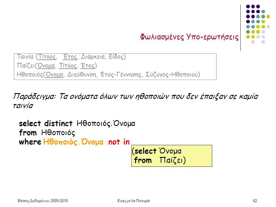 Βάσεις Δεδομένων 2009-2010Ευαγγελία Πιτουρά62 Φωλιασμένες Υπο-ερωτήσεις Παράδειγμα: Τα ονόματα όλων των ηθοποιών που δεν έπαιξαν σε καμία ταινία selec