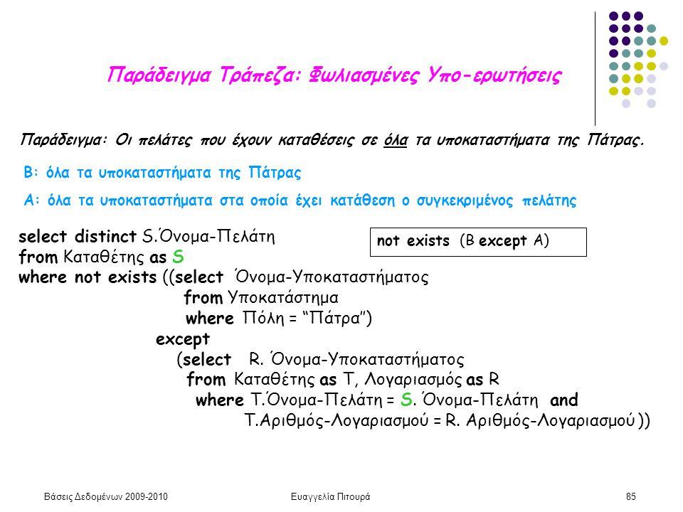 Βάσεις Δεδομένων 2009-2010Ευαγγελία Πιτουρά85 Παράδειγμα: Οι πελάτες που έχουν καταθέσεις σε όλα τα υποκαταστήματα της Πάτρας. select distinct S.Όνομα