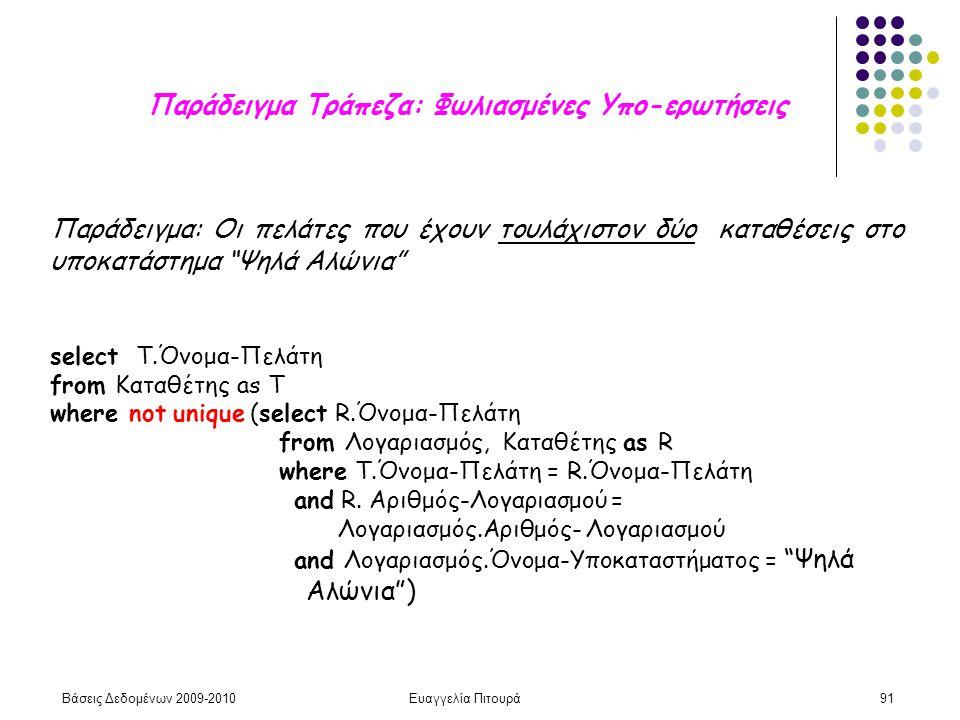 Βάσεις Δεδομένων 2009-2010Ευαγγελία Πιτουρά91 Παράδειγμα: Οι πελάτες που έχουν τουλάχιστον δύο καταθέσεις στο υποκατάστημα Ψηλά Αλώνια select T.Όνομα-Πελάτη from Καταθέτης as Τ where not unique (select R.Όνομα-Πελάτη from Λογαριασμός, Καταθέτης as R where T.Όνομα-Πελάτη = R.Όνομα-Πελάτη and R.