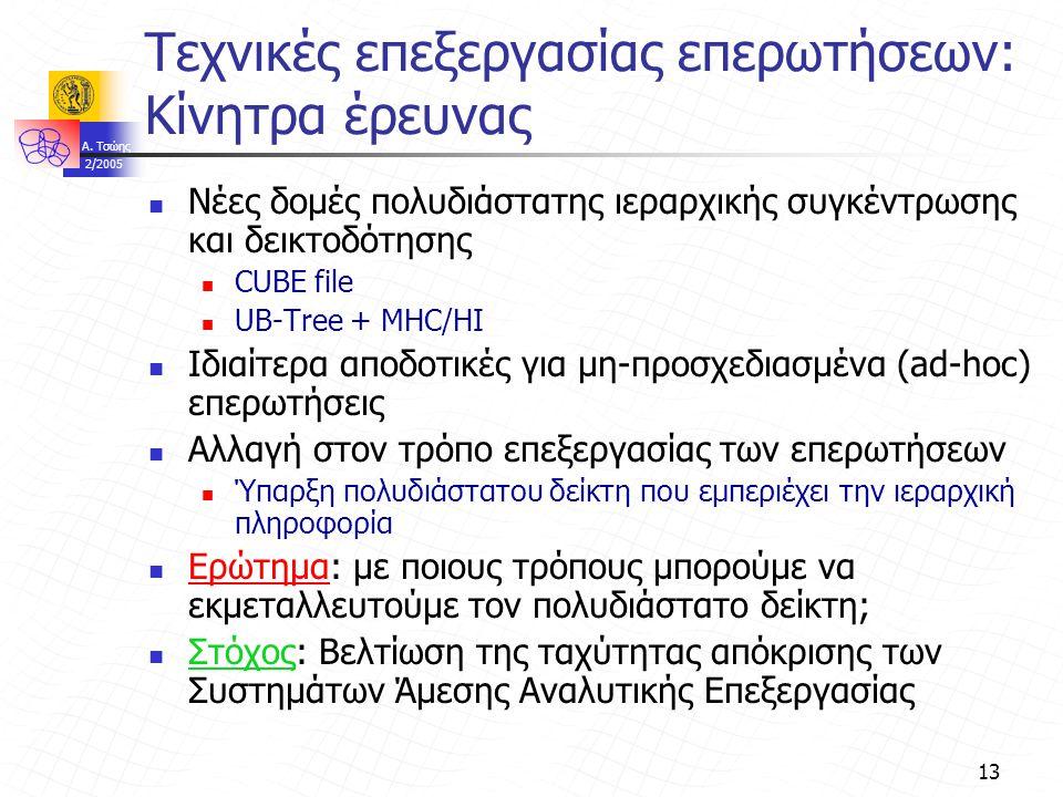 A. Τσώης 2/2005 13 Τεχνικές επεξεργασίας επερωτήσεων: Κίνητρα έρευνας Νέες δομές πολυδιάστατης ιεραρχικής συγκέντρωσης και δεικτοδότησης CUBE file UB-