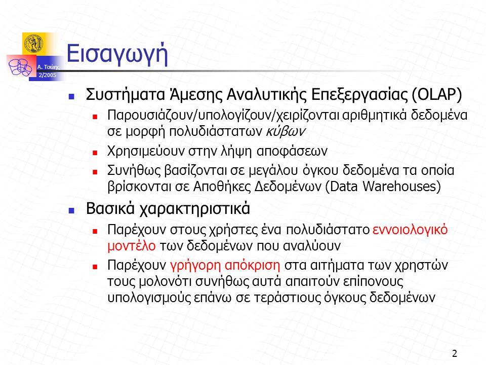 A. Τσώης 2/2005 2 Εισαγωγή Συστήματα Άμεσης Αναλυτικής Επεξεργασίας (OLAP) Παρουσιάζουν/υπολογίζουν/χειρίζονται αριθμητικά δεδομένα σε μορφή πολυδιάστ