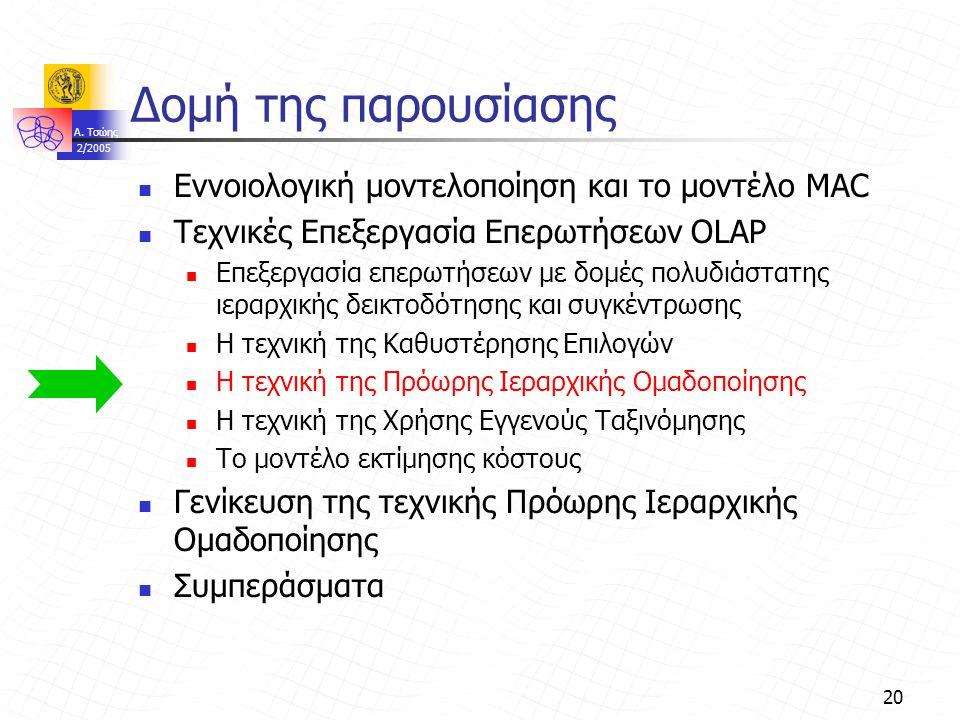 A. Τσώης 2/2005 20 Δομή της παρουσίασης Εννοιολογική μοντελοποίηση και το μοντέλο MAC Τεχνικές Επεξεργασία Επερωτήσεων OLAP Επεξεργασία επερωτήσεων με