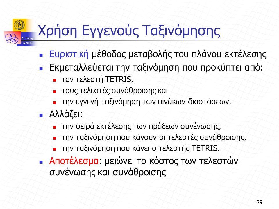A. Τσώης 2/2005 29 Χρήση Εγγενούς Ταξινόμησης Ευριστική μέθοδος μεταβολής του πλάνου εκτέλεσης Εκμεταλλεύεται την ταξινόμηση που προκύπτει από: τον τε