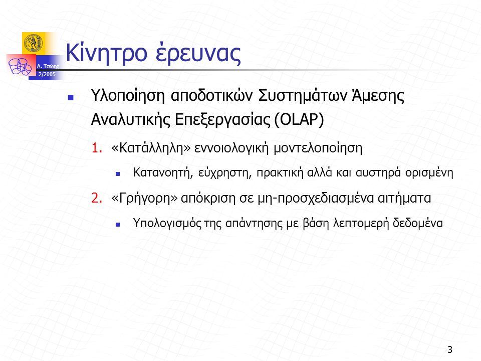 A. Τσώης 2/2005 3 Κίνητρο έρευνας Υλοποίηση αποδοτικών Συστημάτων Άμεσης Αναλυτικής Επεξεργασίας (OLAP) 1.«Κατάλληλη» εννοιολογική μοντελοποίηση Καταν