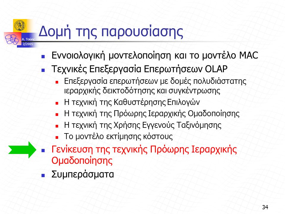 A. Τσώης 2/2005 34 Δομή της παρουσίασης Εννοιολογική μοντελοποίηση και το μοντέλο MAC Τεχνικές Επεξεργασία Επερωτήσεων OLAP Επεξεργασία επερωτήσεων με
