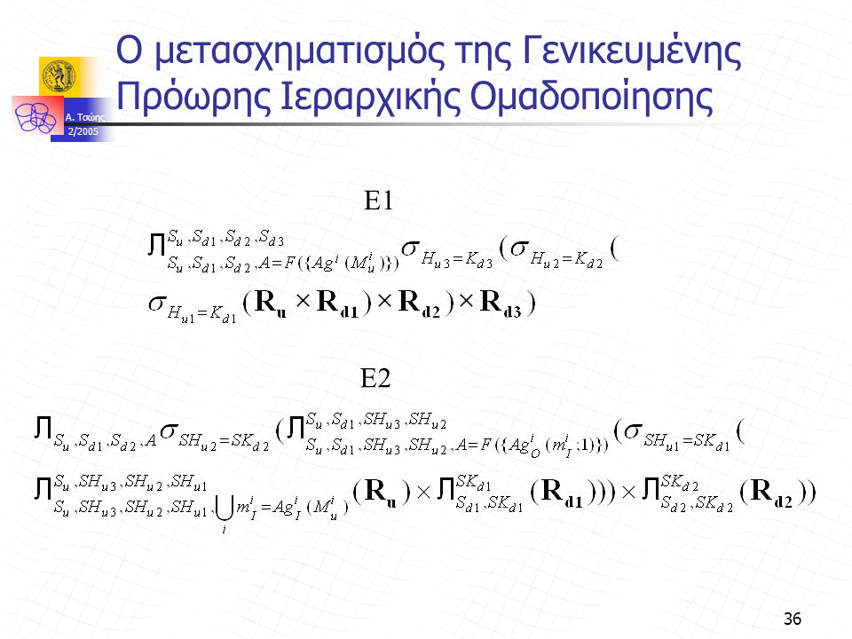 A. Τσώης 2/2005 36 Ο μετασχηματισμός της Γενικευμένης Πρόωρης Ιεραρχικής Ομαδοποίησης E1 E2