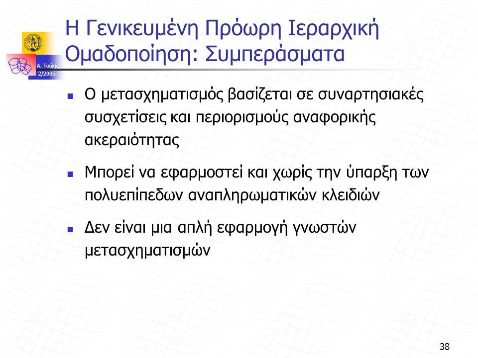 A. Τσώης 2/2005 38 Η Γενικευμένη Πρόωρη Ιεραρχική Ομαδοποίηση: Συμπεράσματα Ο μετασχηματισμός βασίζεται σε συναρτησιακές συσχετίσεις και περιορισμούς