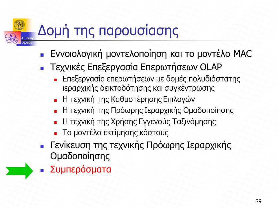 A. Τσώης 2/2005 39 Δομή της παρουσίασης Εννοιολογική μοντελοποίηση και το μοντέλο MAC Τεχνικές Επεξεργασία Επερωτήσεων OLAP Επεξεργασία επερωτήσεων με