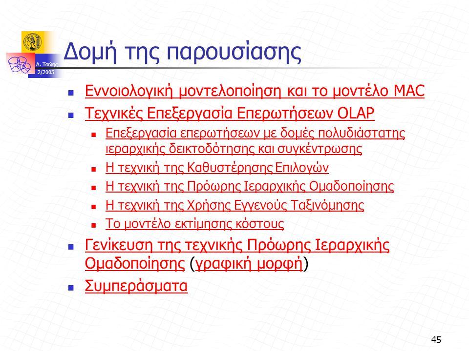 A. Τσώης 2/2005 45 Δομή της παρουσίασης Εννοιολογική μοντελοποίηση και το μοντέλο MAC Εννοιολογική μοντελοποίηση και το μοντέλο MAC Τεχνικές Επεξεργασ