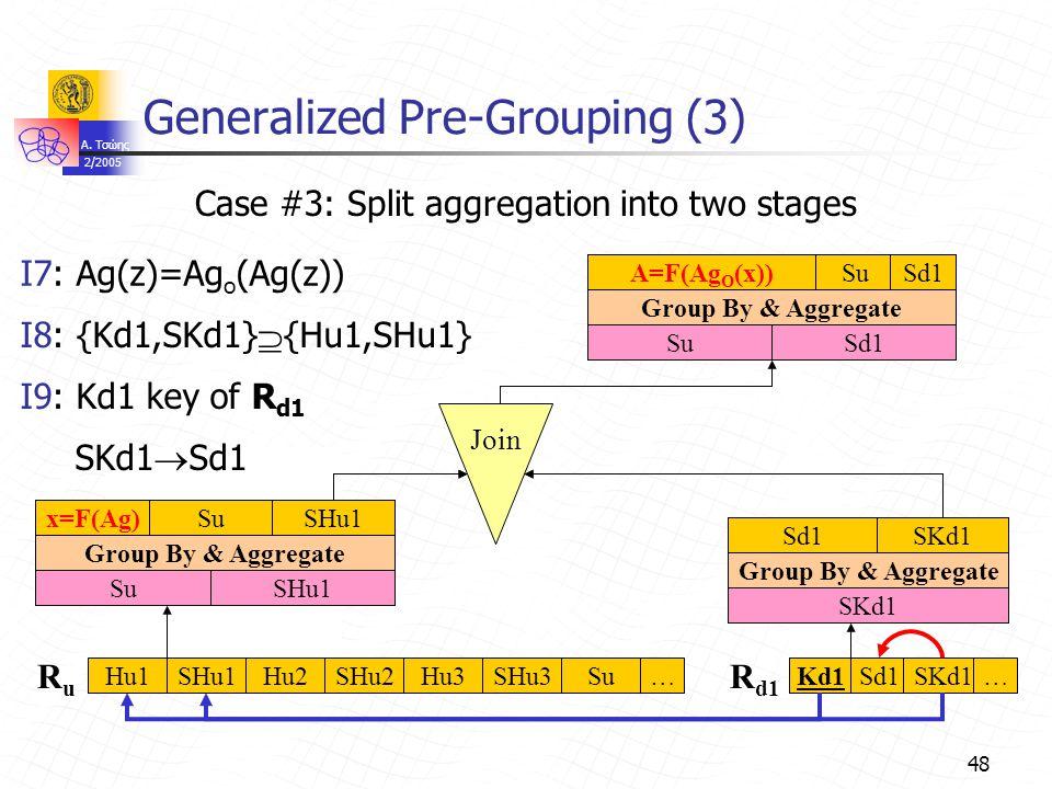 A. Τσώης 2/2005 48 Generalized Pre-Grouping (3) Join Group By & Aggregate SuSd1 Su …Hu1SHu1Hu2SHu2Hu3SHu3SuSd1SKd1…Kd1 RuRu R d1 Case #3: Split aggreg