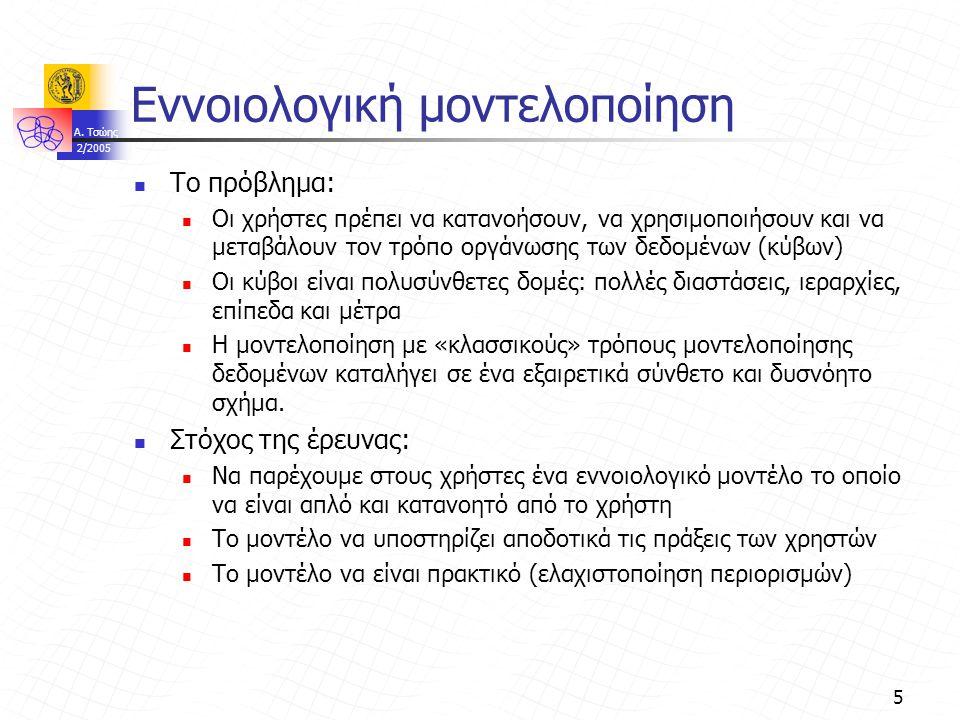 A. Τσώης 2/2005 5 Εννοιολογική μοντελοποίηση Το πρόβλημα: Οι χρήστες πρέπει να κατανοήσουν, να χρησιμοποιήσουν και να μεταβάλουν τον τρόπο οργάνωσης τ