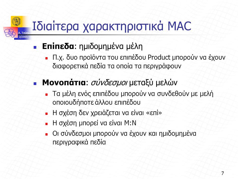 A.Τσώης 2/2005 7 Ιδιαίτερα χαρακτηριστικά MAC Επίπεδα: ημιδομημένα μέλη Π.χ.